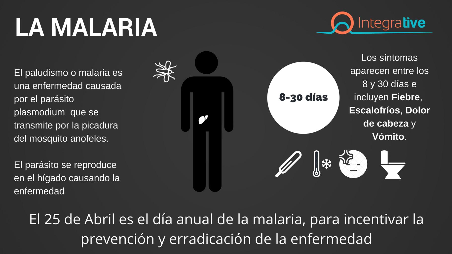 La malaria