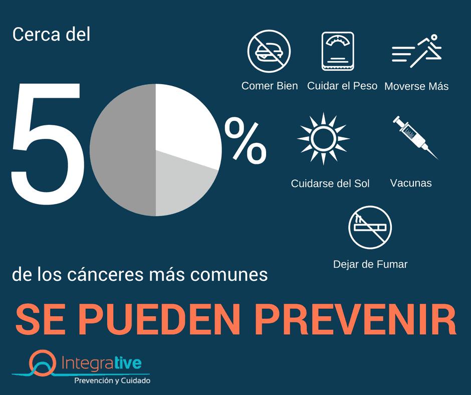 50% De los cánceres más comunes se pueden prevenir